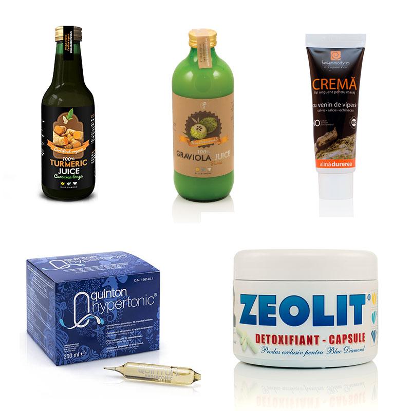 Produse naturale pentru menopauza